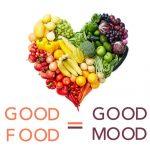 FOOD-MOOD-dietwise.co_.uk_.jpg
